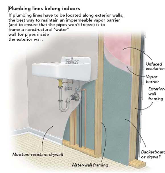 Cornwall Kitchen Bathroom Flooring Interiors And Garden